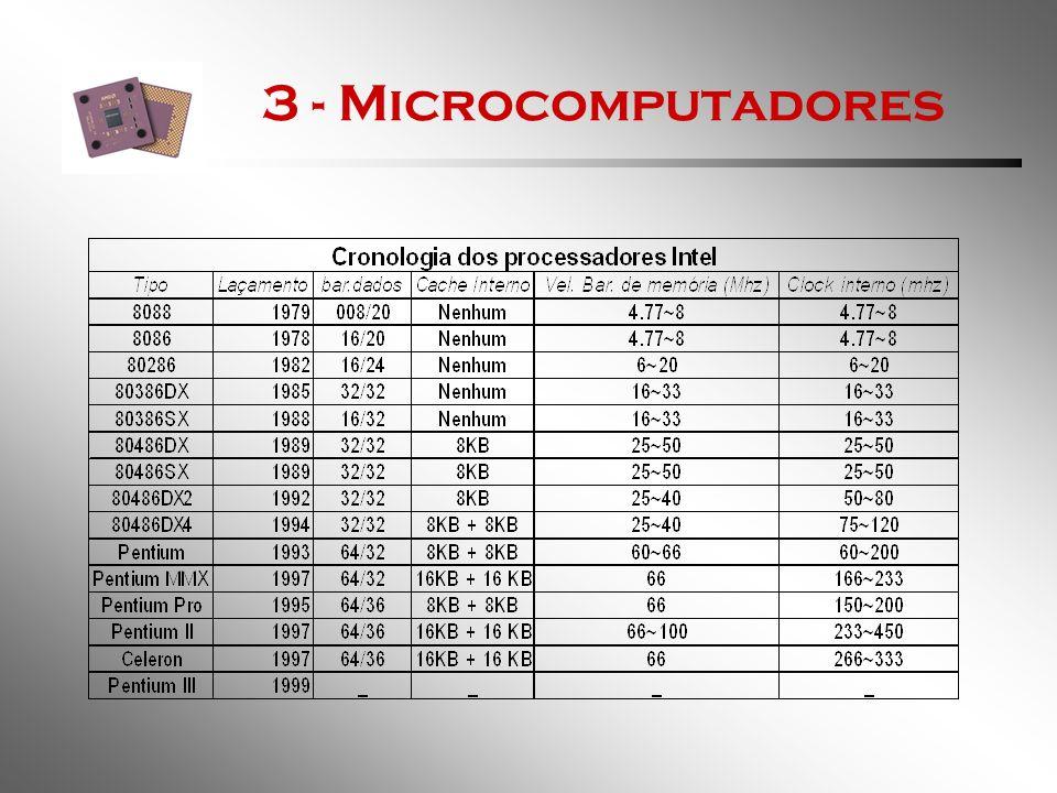 3 - Microcomputadores