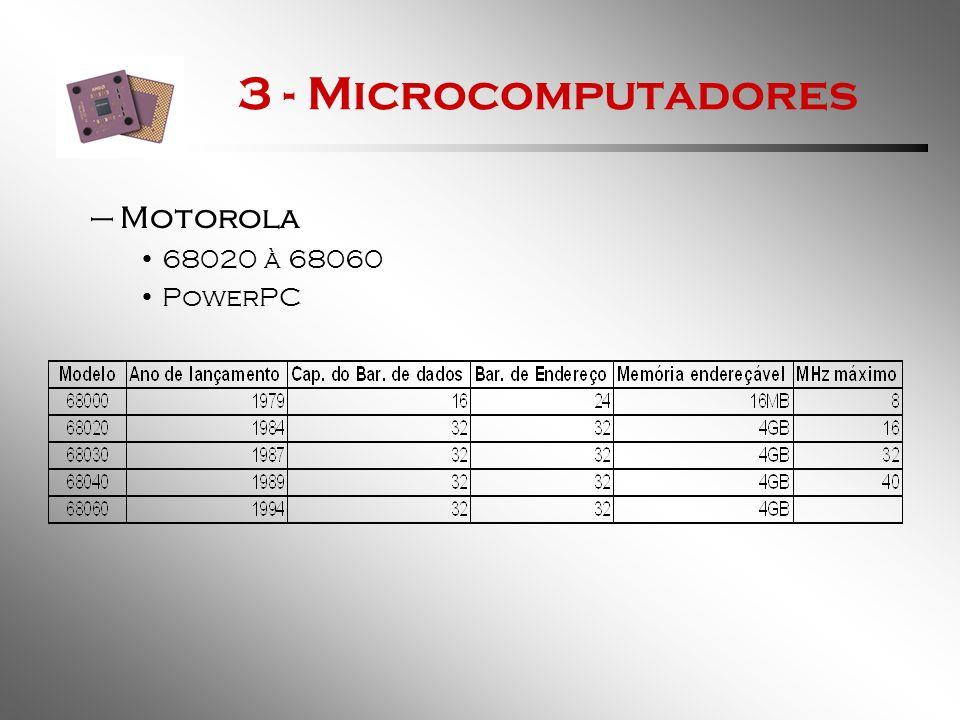 3 - Microcomputadores Motorola 68020 à 68060 PowerPC