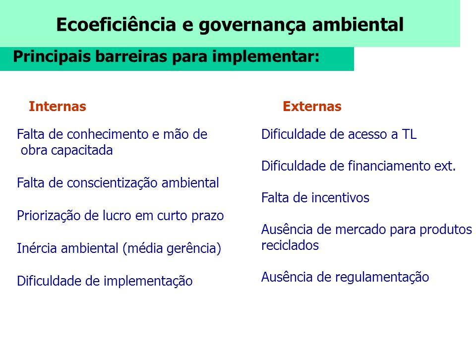 Principais barreiras para implementar: