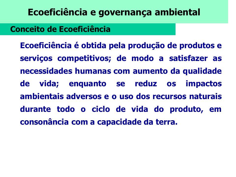 Conceito de Ecoeficiência