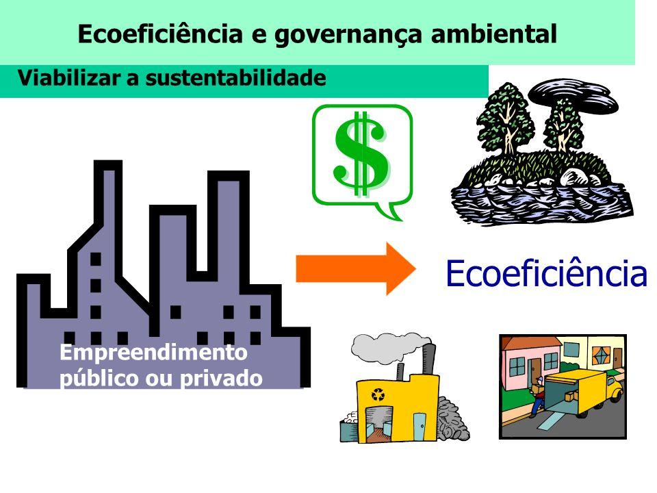 Ecoeficiência Viabilizar a sustentabilidade