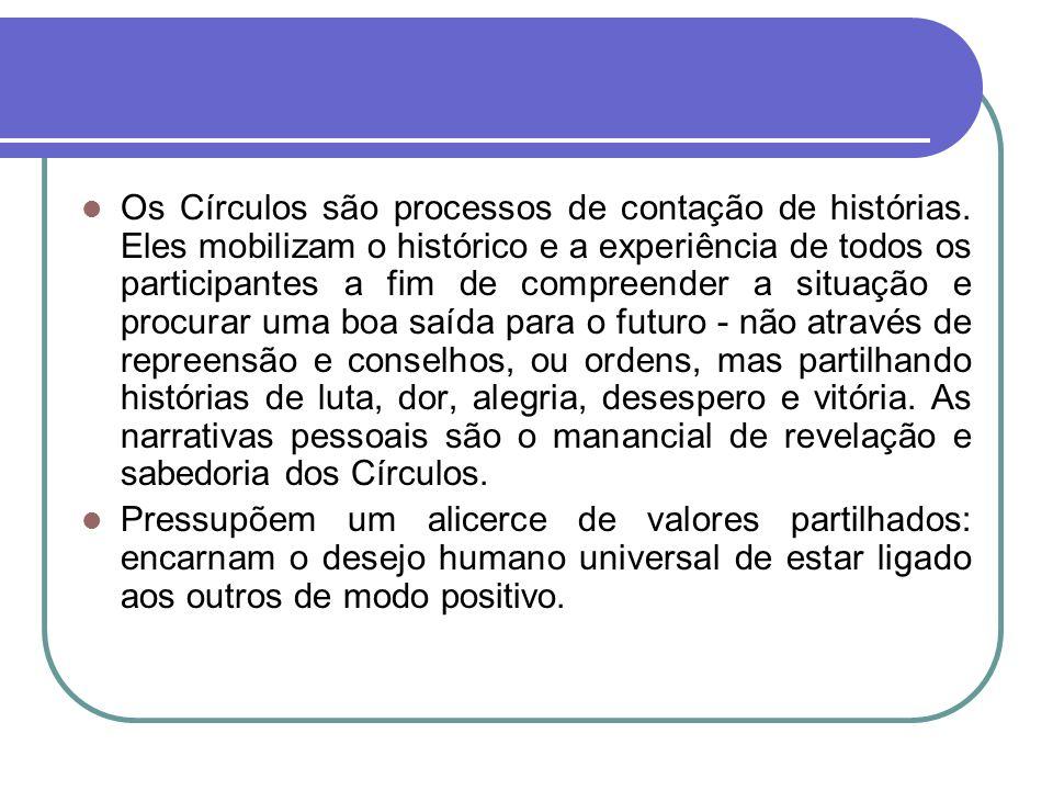 Os Círculos são processos de contação de histórias