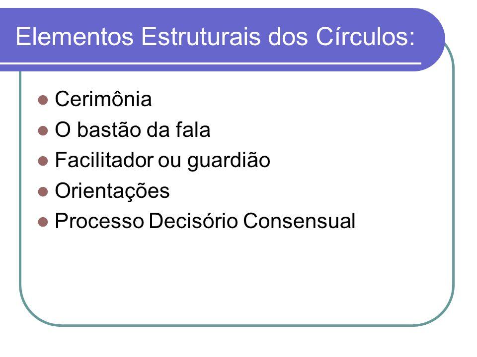 Elementos Estruturais dos Círculos: