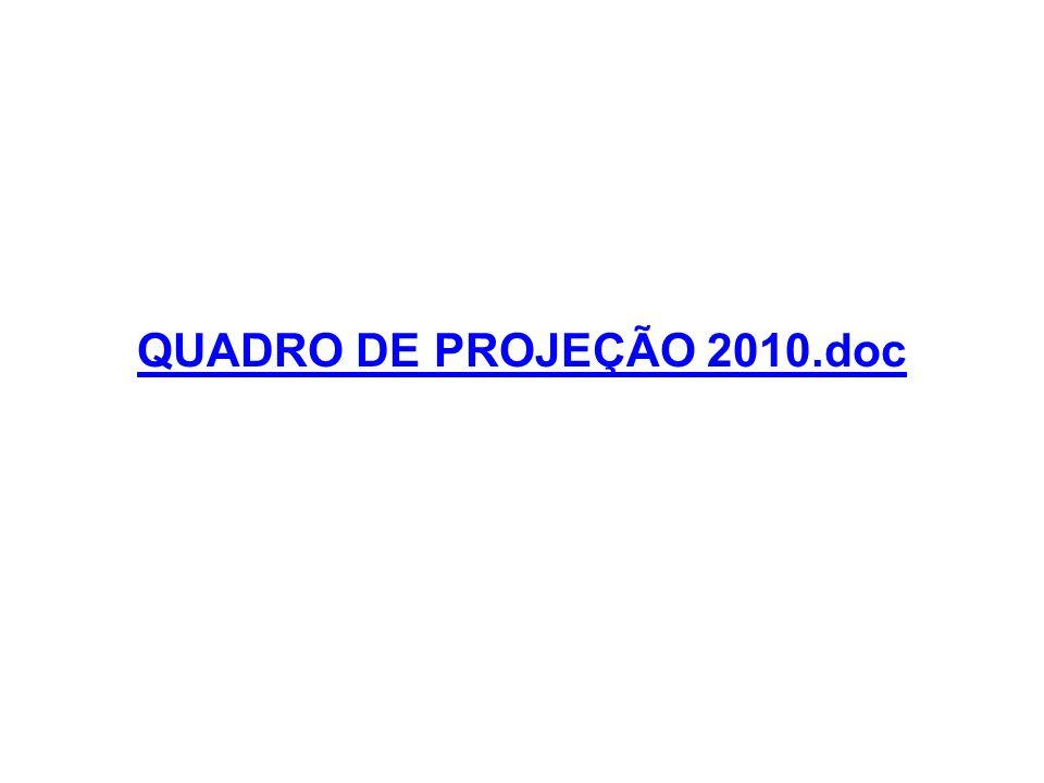 QUADRO DE PROJEÇÃO 2010.doc