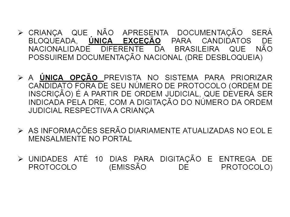 CRIANÇA QUE NÃO APRESENTA DOCUMENTAÇÃO SERÁ BLOQUEADA, ÚNICA EXCEÇÃO PARA CANDIDATOS DE NACIONALIDADE DIFERENTE DA BRASILEIRA QUE NÃO POSSUIREM DOCUMENTAÇÃO NACIONAL (DRE DESBLOQUEIA)
