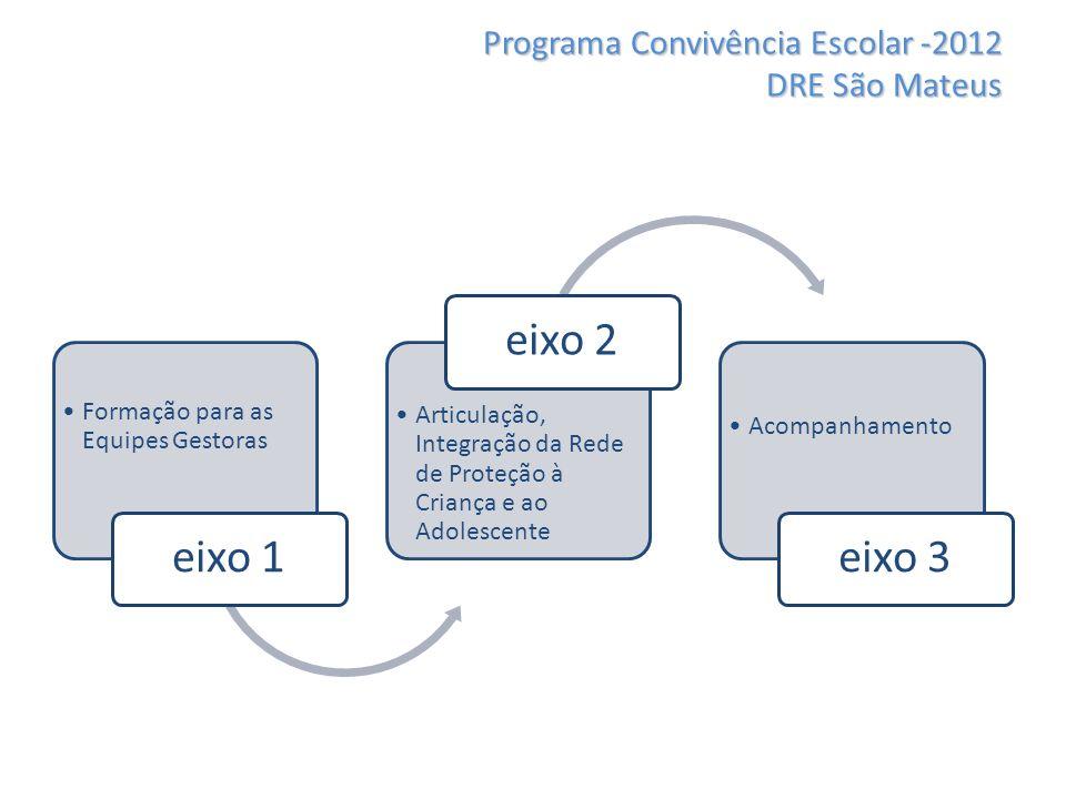 Programa Convivência Escolar -2012 DRE São Mateus