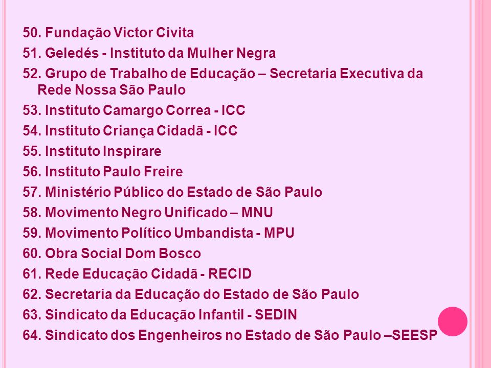 50. Fundação Victor Civita