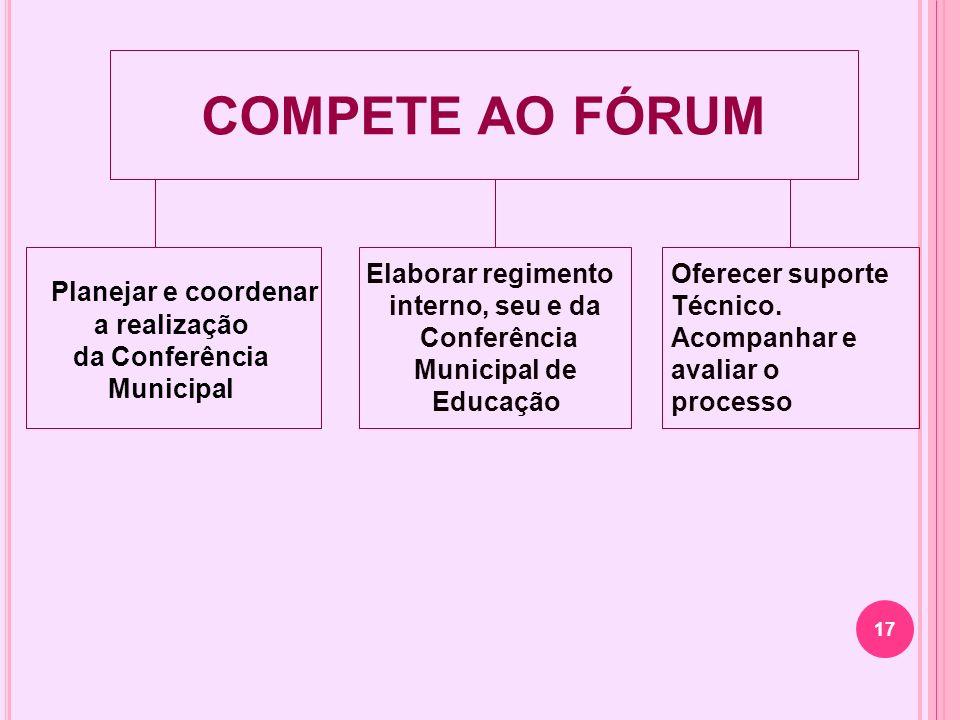 COMPETE AO FÓRUM Planejar e coordenar a realização da Conferência