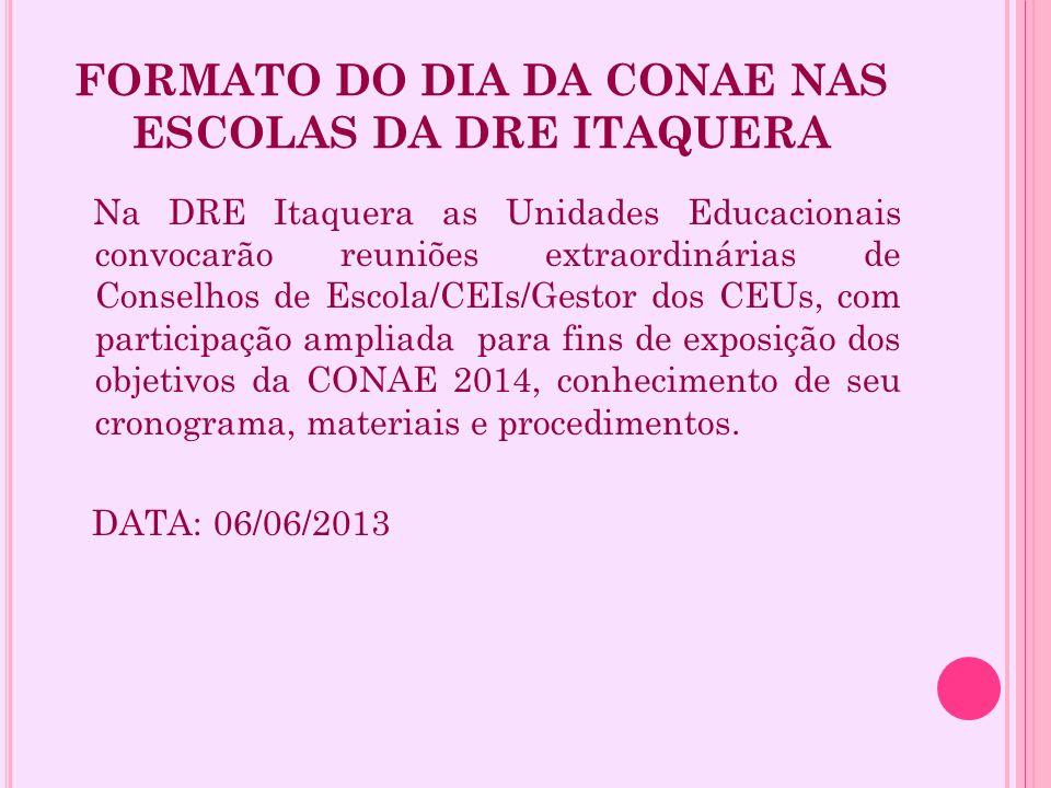 FORMATO DO DIA DA CONAE NAS ESCOLAS DA DRE ITAQUERA