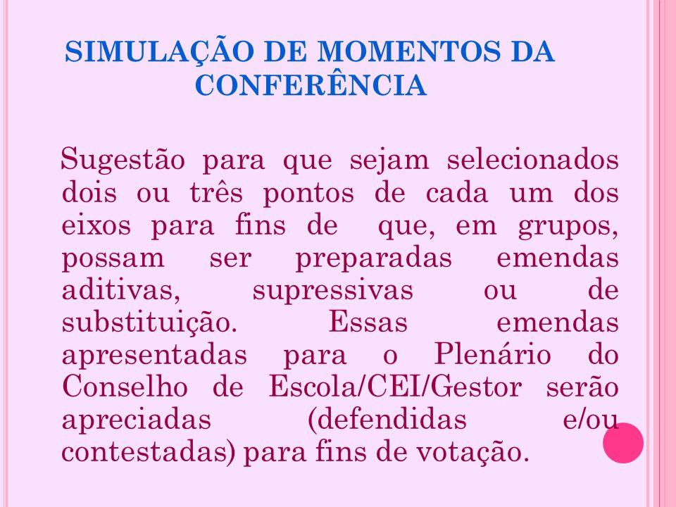 SIMULAÇÃO DE MOMENTOS DA CONFERÊNCIA