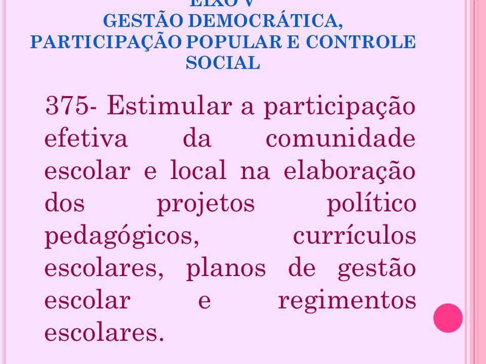 EIXO V GESTÃO DEMOCRÁTICA, PARTICIPAÇÃO POPULAR E CONTROLE SOCIAL