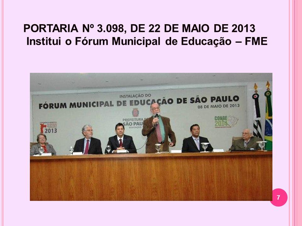PORTARIA Nº 3.098, DE 22 DE MAIO DE 2013 Institui o Fórum Municipal de Educação – FME