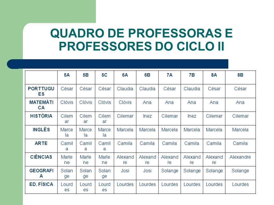 QUADRO DE PROFESSORAS E PROFESSORES DO CICLO II