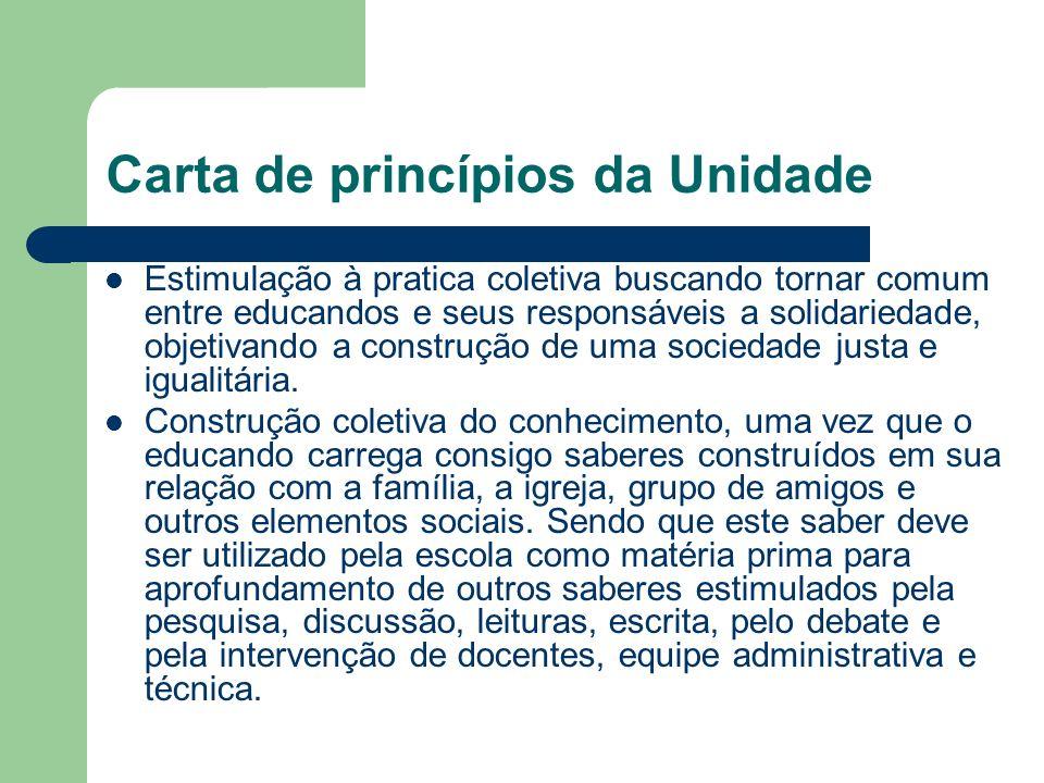 Carta de princípios da Unidade