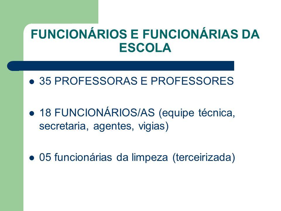 FUNCIONÁRIOS E FUNCIONÁRIAS DA ESCOLA