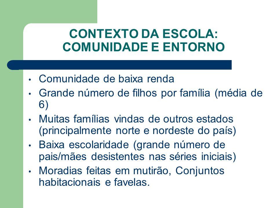 CONTEXTO DA ESCOLA: COMUNIDADE E ENTORNO