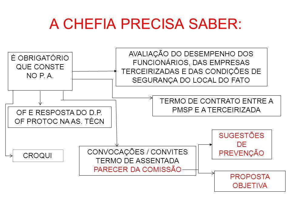 A CHEFIA PRECISA SABER: