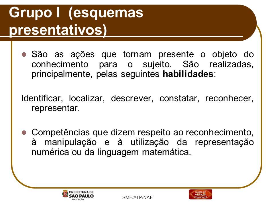 Grupo I (esquemas presentativos)