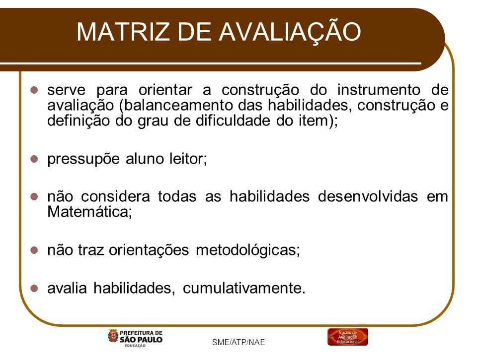 MATRIZ DE AVALIAÇÃO