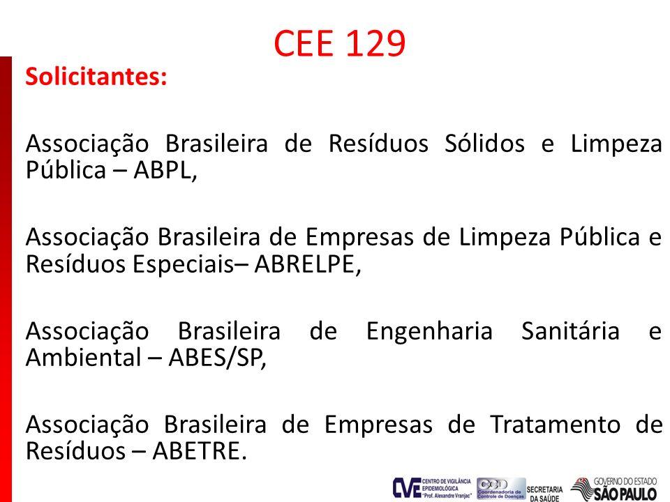 CEE 129 Solicitantes: Associação Brasileira de Resíduos Sólidos e Limpeza Pública – ABPL,