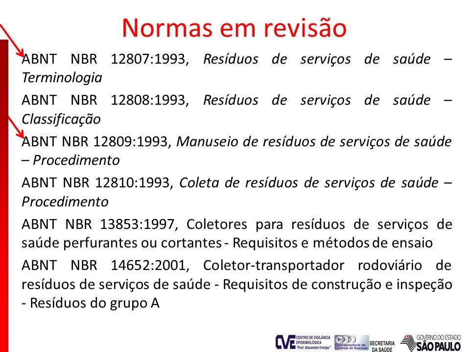 Normas em revisão ABNT NBR 12807:1993, Resíduos de serviços de saúde – Terminologia.