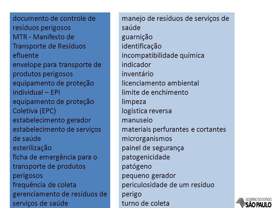 documento de controle de resíduos perigosos