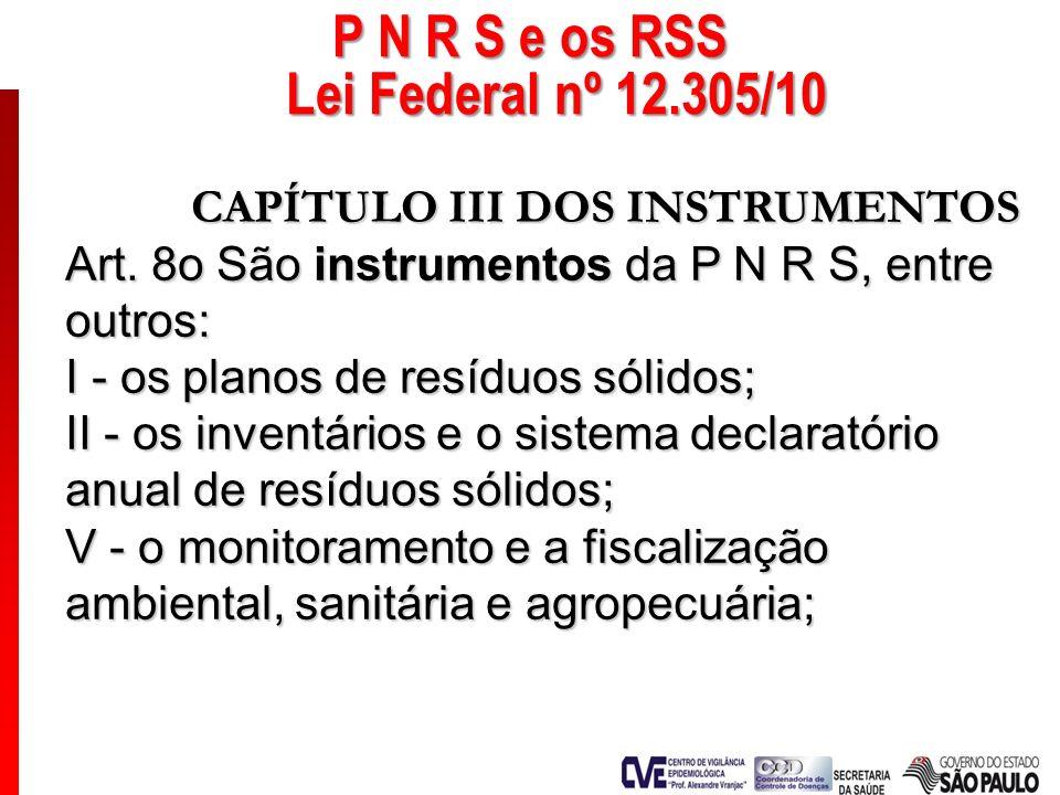 P N R S e os RSS Lei Federal nº 12.305/10