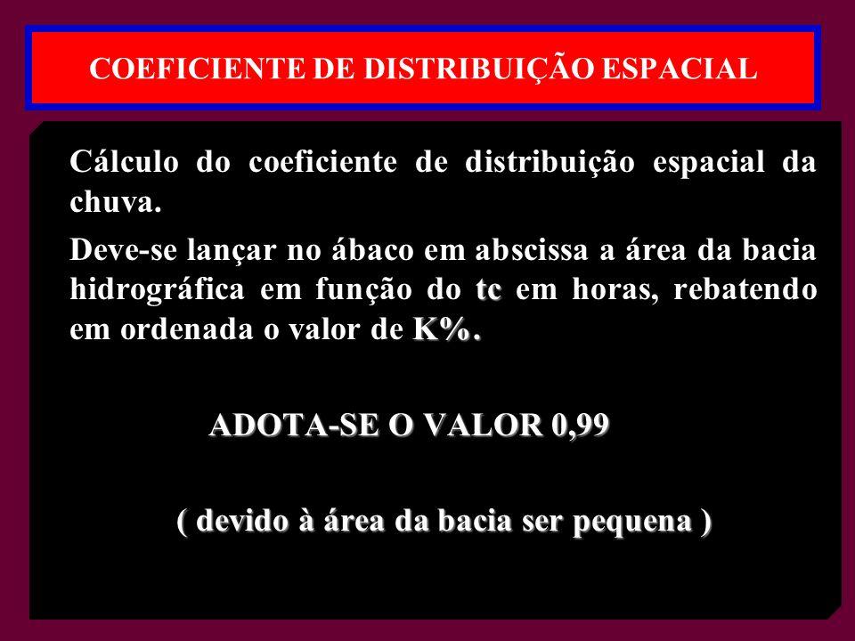 COEFICIENTE DE DISTRIBUIÇÃO ESPACIAL