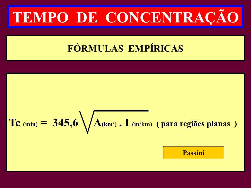TEMPO DE CONCENTRAÇÃO -