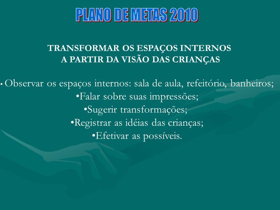 TRANSFORMAR OS ESPAÇOS INTERNOS A PARTIR DA VISÃO DAS CRIANÇAS