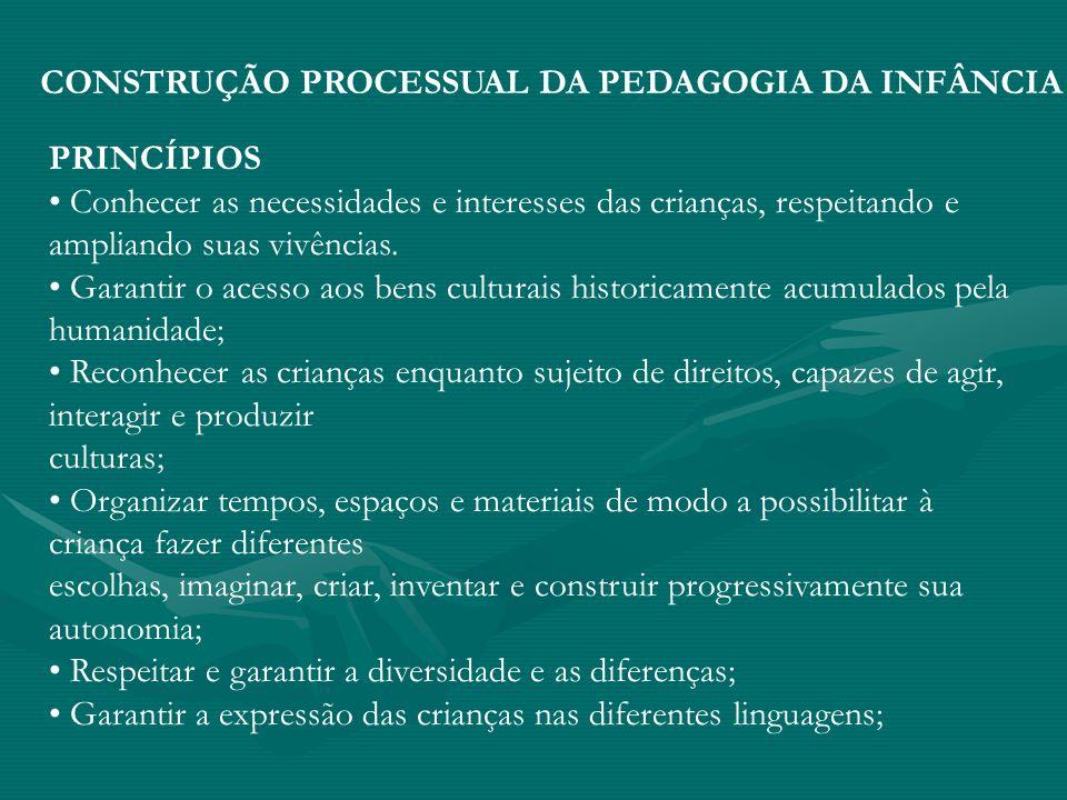 CONSTRUÇÃO PROCESSUAL DA PEDAGOGIA DA INFÂNCIA