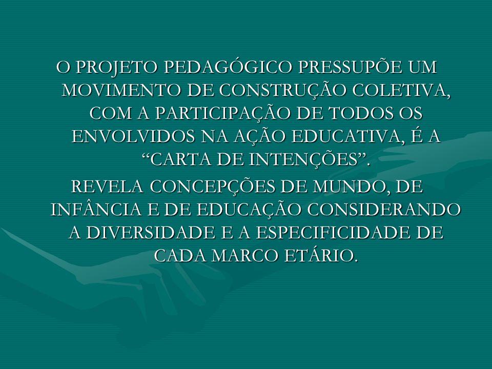 O PROJETO PEDAGÓGICO PRESSUPÕE UM MOVIMENTO DE CONSTRUÇÃO COLETIVA, COM A PARTICIPAÇÃO DE TODOS OS ENVOLVIDOS NA AÇÃO EDUCATIVA, É A CARTA DE INTENÇÕES .