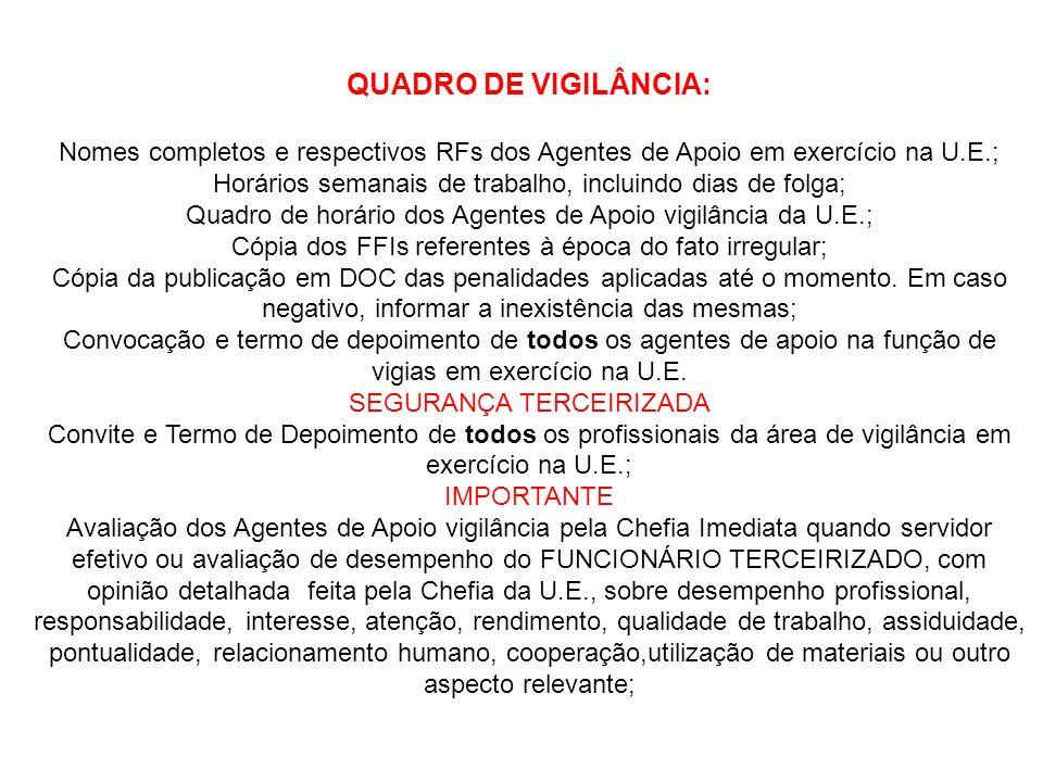 QUADRO DE VIGILÂNCIA:Nomes completos e respectivos RFs dos Agentes de Apoio em exercício na U.E.;