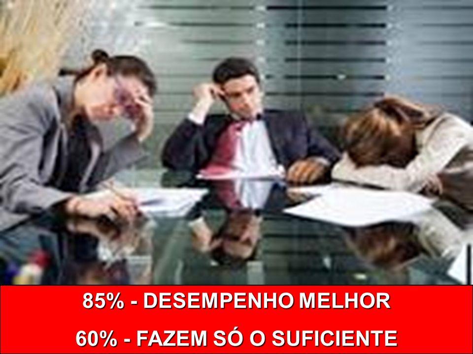 60% - FAZEM SÓ O SUFICIENTE