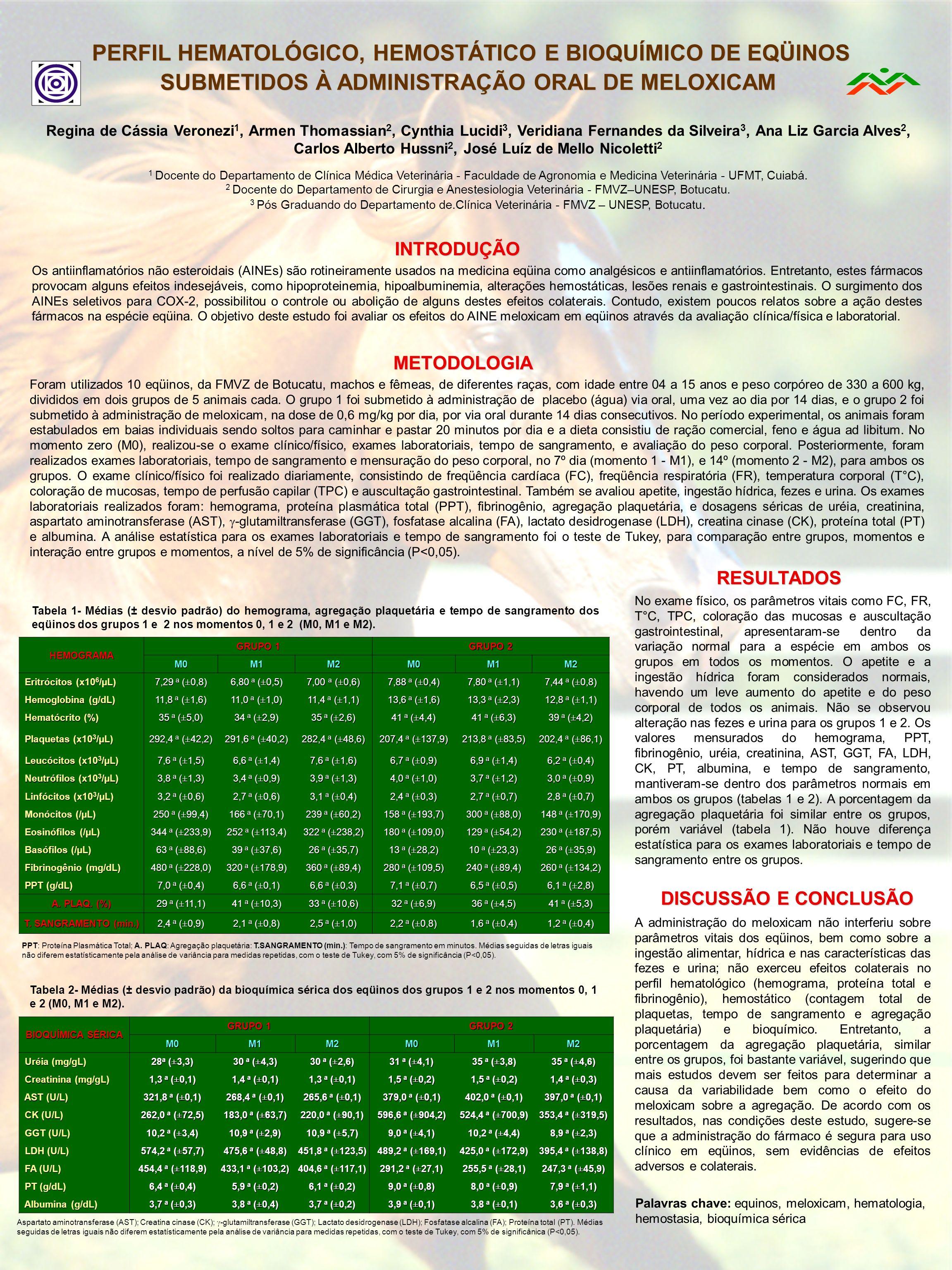 PERFIL HEMATOLÓGICO, HEMOSTÁTICO E BIOQUÍMICO DE EQÜINOS SUBMETIDOS À ADMINISTRAÇÃO ORAL DE MELOXICAM