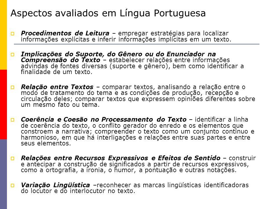 Aspectos avaliados em Língua Portuguesa