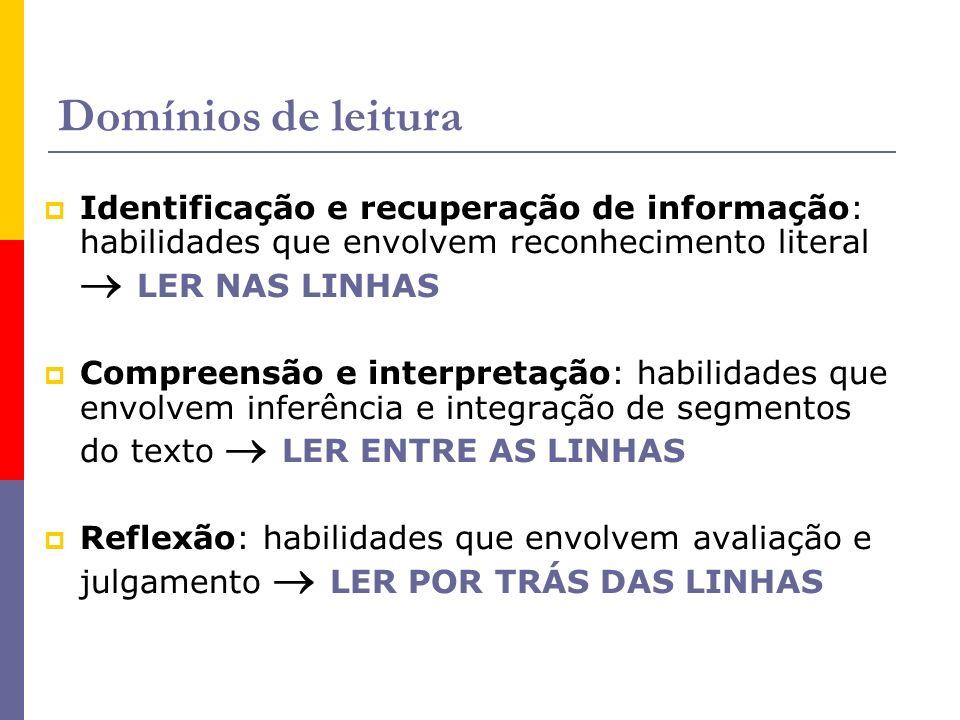 Domínios de leitura Identificação e recuperação de informação: habilidades que envolvem reconhecimento literal  LER NAS LINHAS.