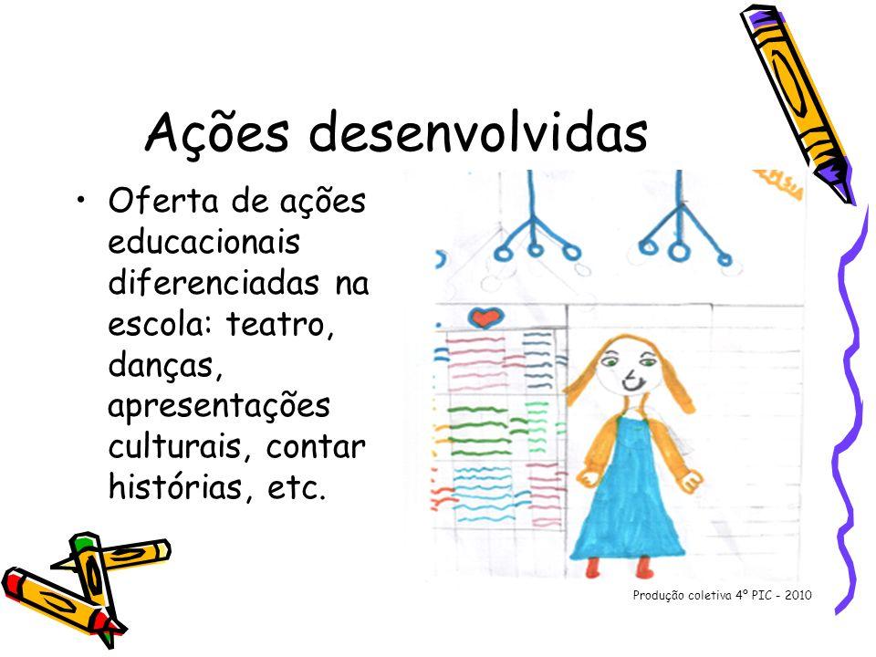 Ações desenvolvidas Oferta de ações educacionais diferenciadas na escola: teatro, danças, apresentações culturais, contar histórias, etc.