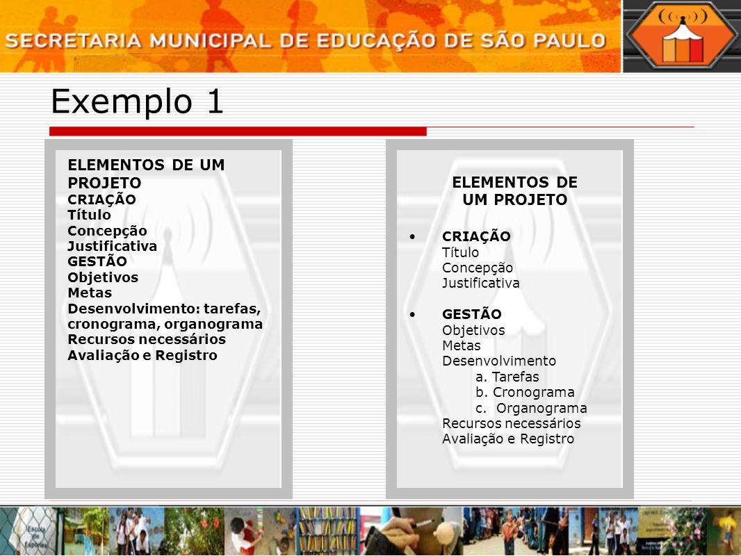 Exemplo 1 ELEMENTOS DE UM PROJETO CRIAÇÃO ELEMENTOS DE UM PROJETO