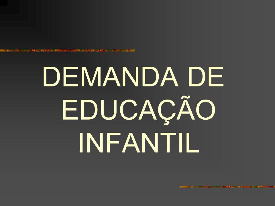 DEMANDA DE EDUCAÇÃO INFANTIL