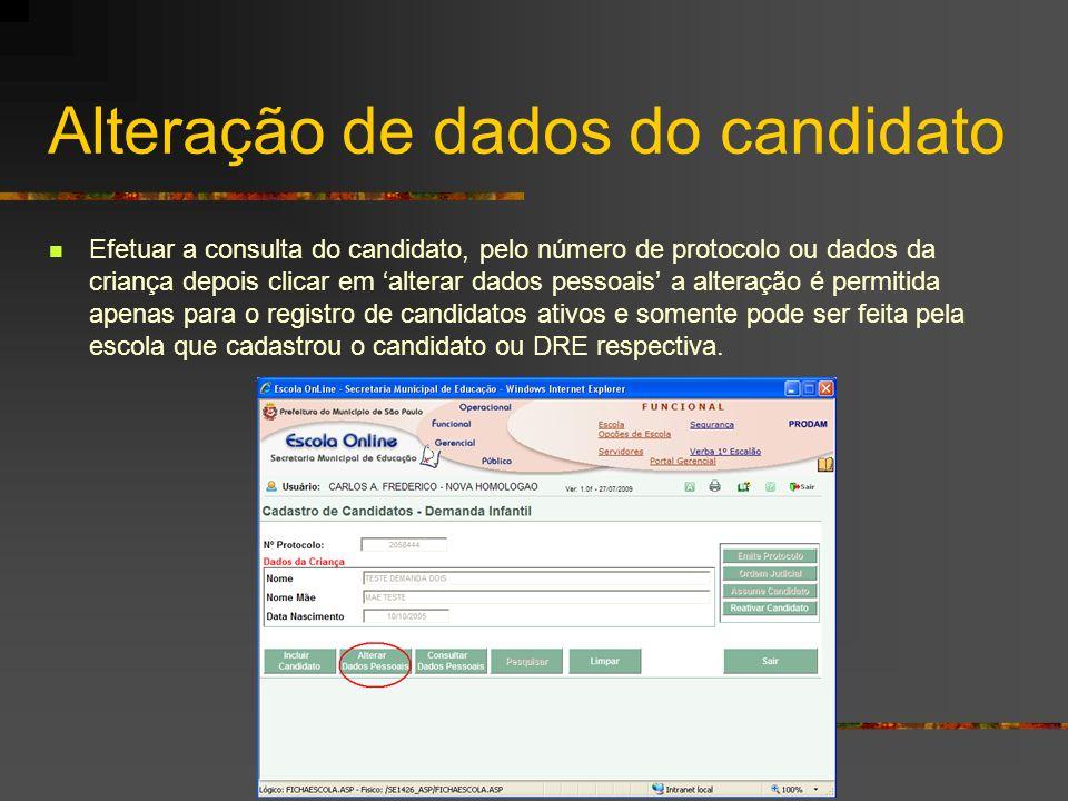 Alteração de dados do candidato