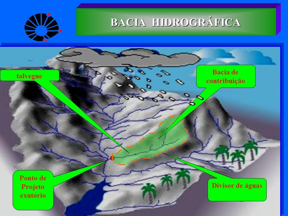 BACIA HIDROGRÁFICA Bacia de talvegue contribuição Ponto de Projeto