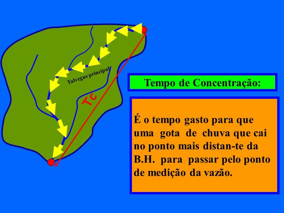 Tempo De Acreditar E Sonhar Ppt Carregar: ST 306 HIDROLOGIA INTERPRETAÇÃO CARTOGRÁFICA