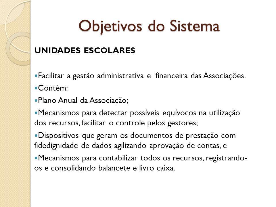 Objetivos do Sistema UNIDADES ESCOLARES