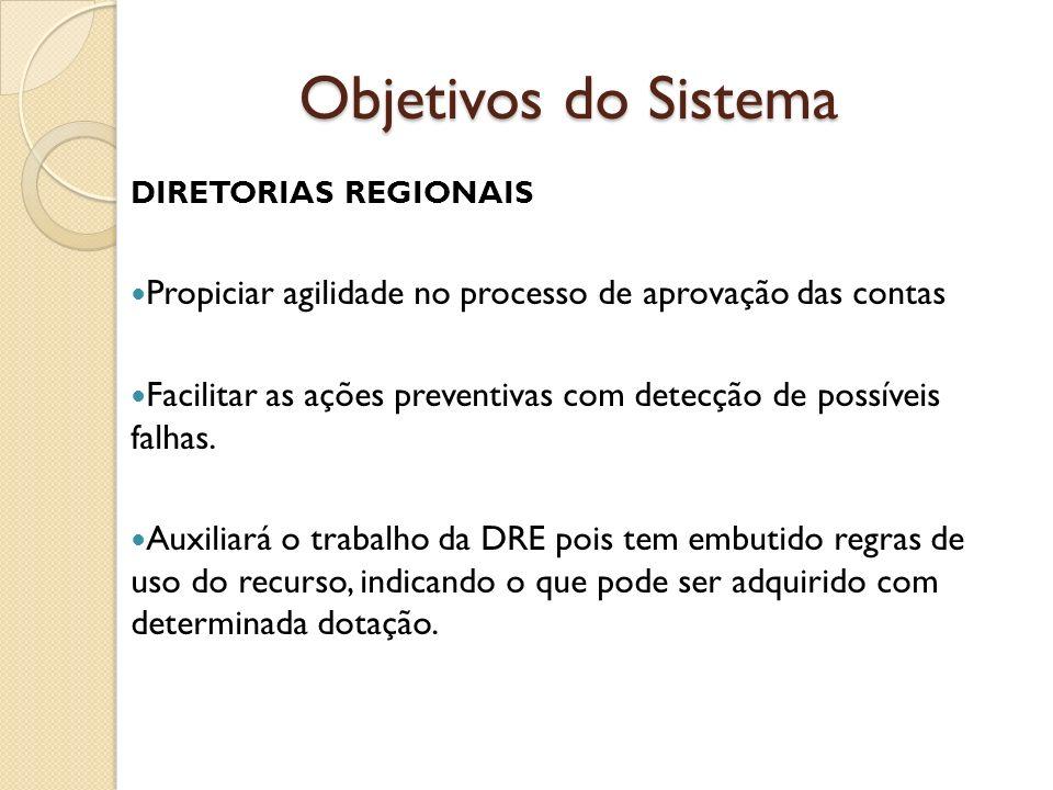 Objetivos do Sistema DIRETORIAS REGIONAIS. Propiciar agilidade no processo de aprovação das contas.
