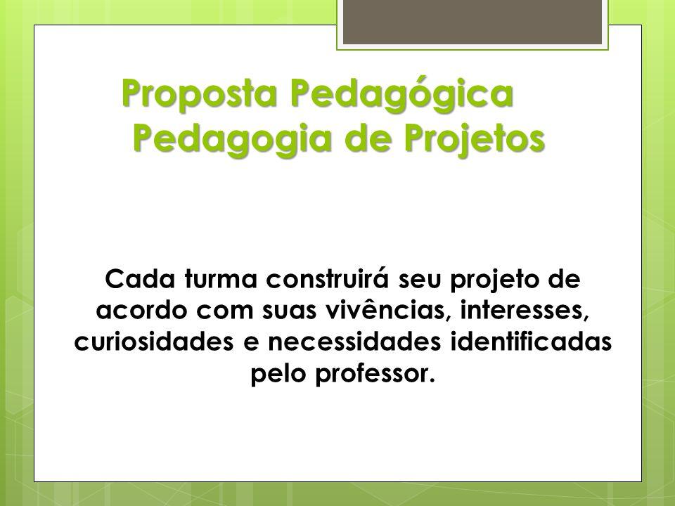 Proposta Pedagógica Pedagogia de Projetos
