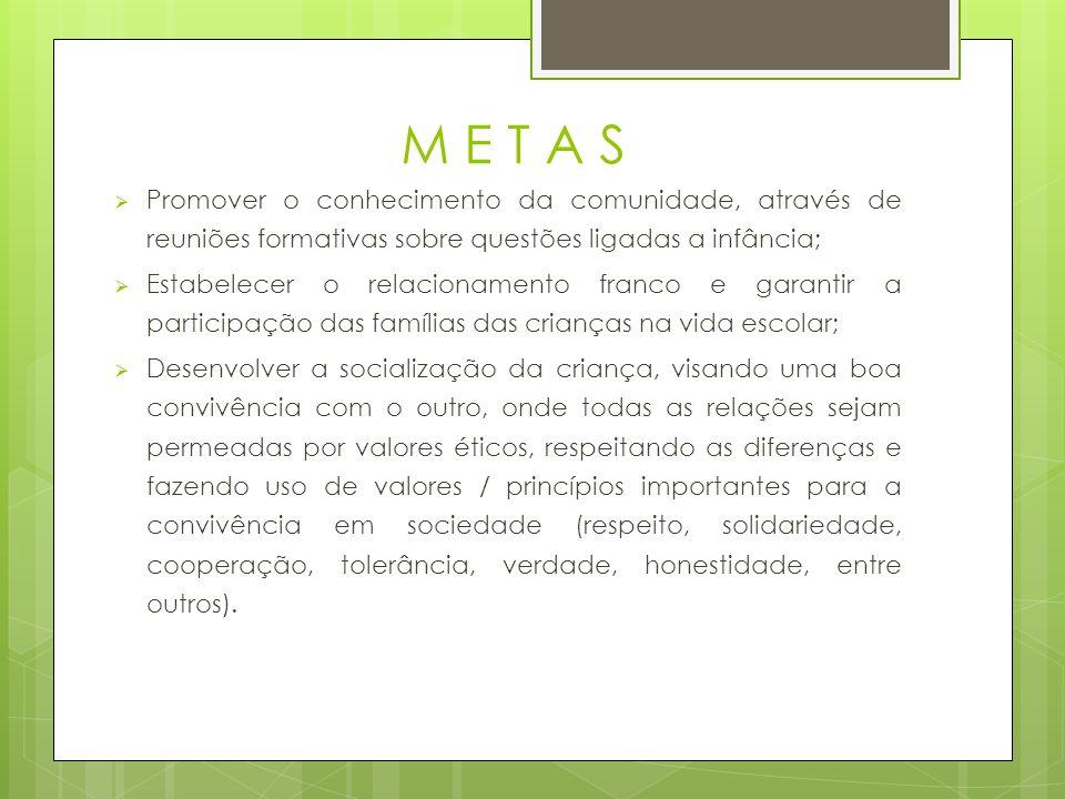 M E T A S Promover o conhecimento da comunidade, através de reuniões formativas sobre questões ligadas a infância;
