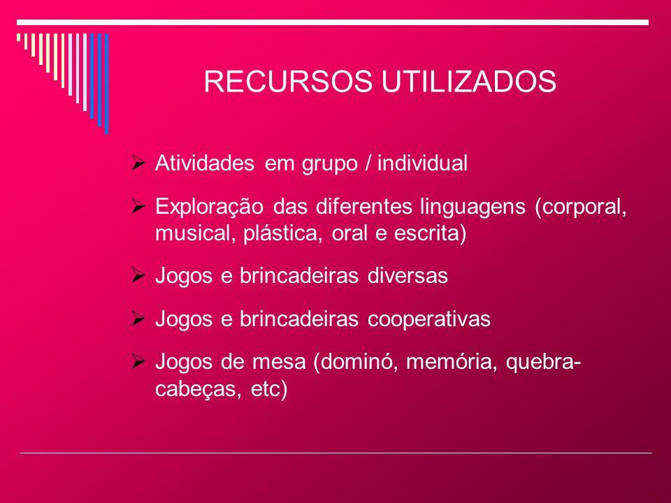 RECURSOS UTILIZADOS Atividades em grupo / individual
