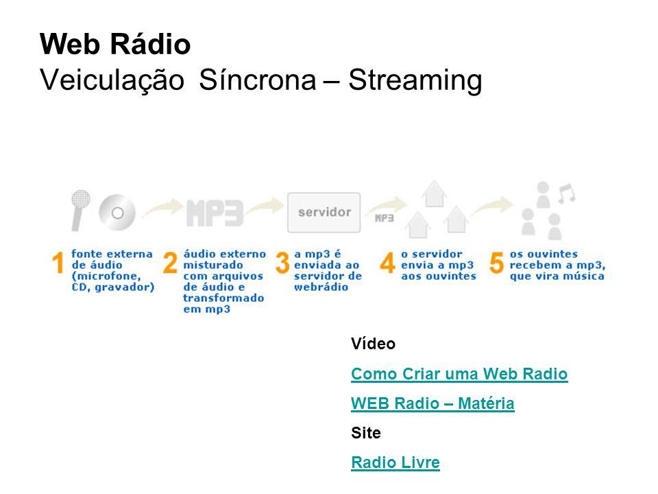 Web Rádio Veiculação Síncrona – Streaming