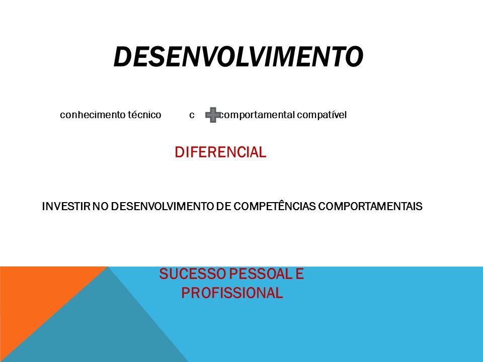DESENVOLVIMENTO DIFERENCIAL SUCESSO PESSOAL E PROFISSIONAL